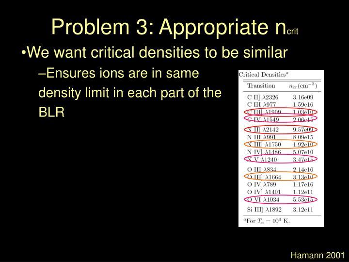 Problem 3: Appropriate n