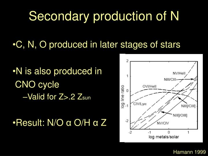Secondary production of N