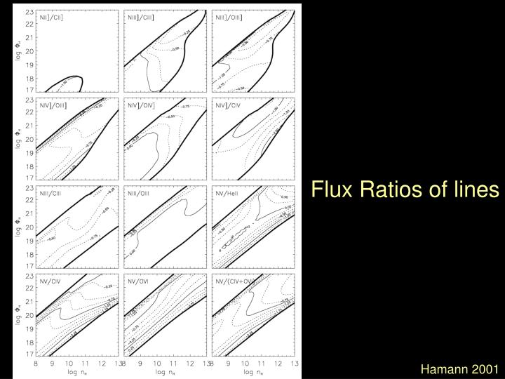 Flux Ratios of lines