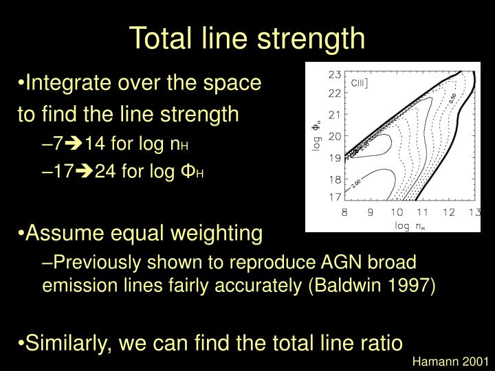 Total line strength