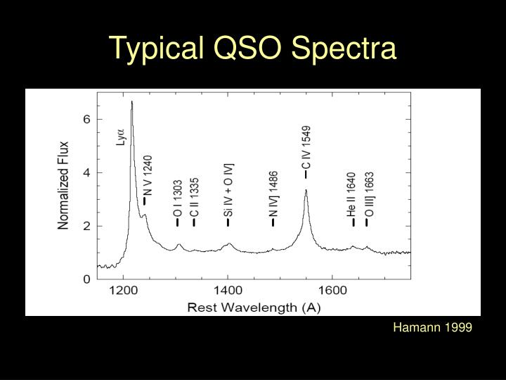 Typical QSO Spectra