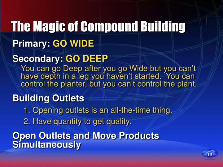 The Magic of Compound Building