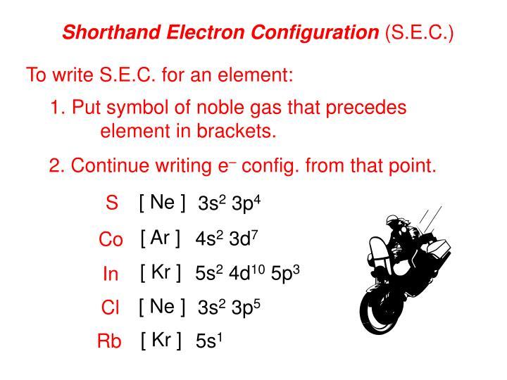 Shorthand Electron Configuration