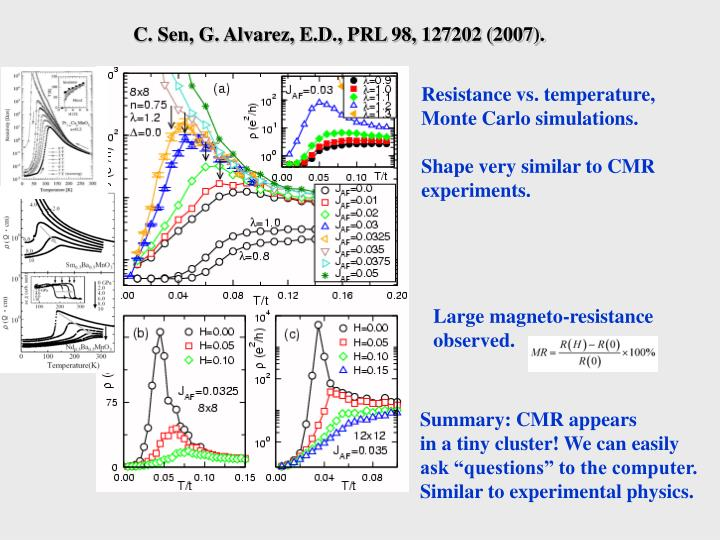C. Sen, G. Alvarez, E.D., PRL 98, 127202 (2007).