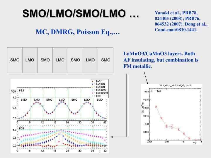 Yunoki et al., PRB78, 024405 (2008); PRB76, 064532 (2007). Dong et al.,