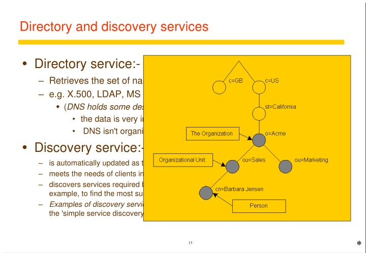 Directory and discovery services