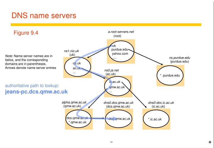 a.root-servers.net