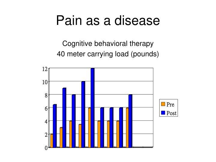 Pain as a disease