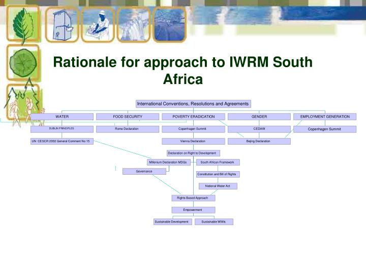 Rationale for approach to IWRM South Africa