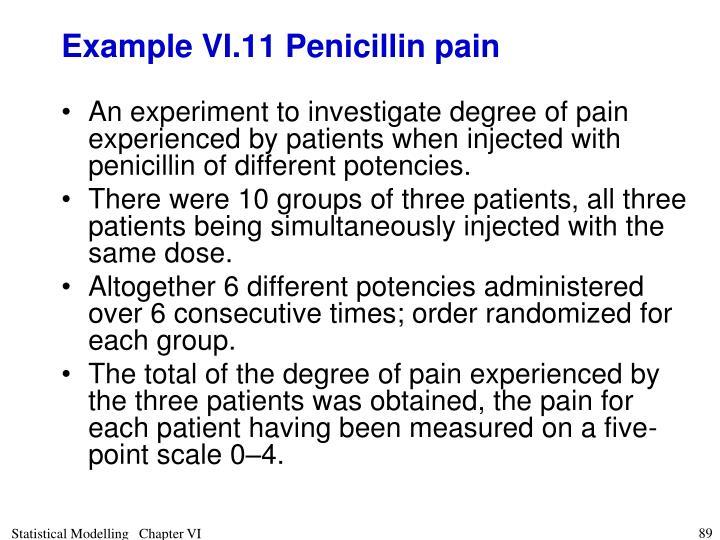 Example VI.11 Penicillin pain