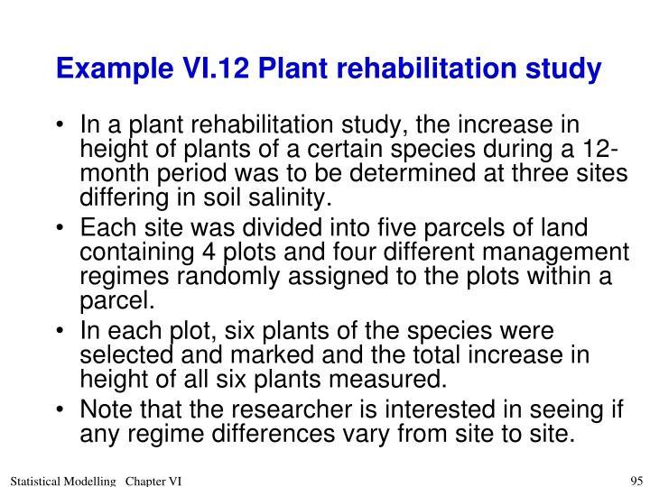 Example VI.12 Plant rehabilitation study