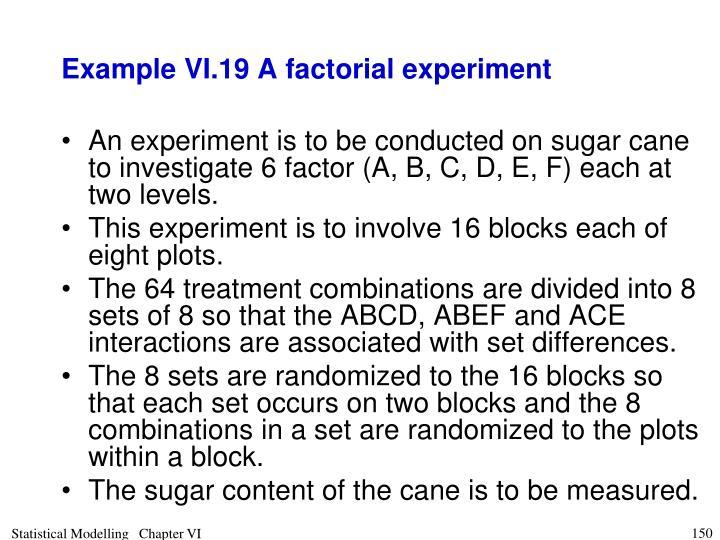 Example VI.19 A factorial experiment