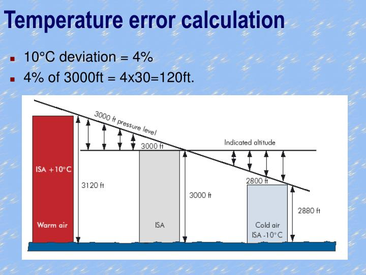 Temperature error calculation
