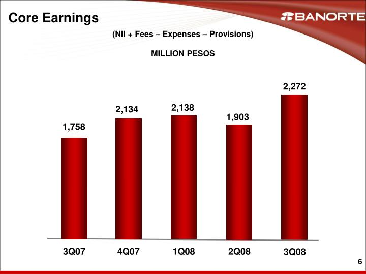 Core Earnings