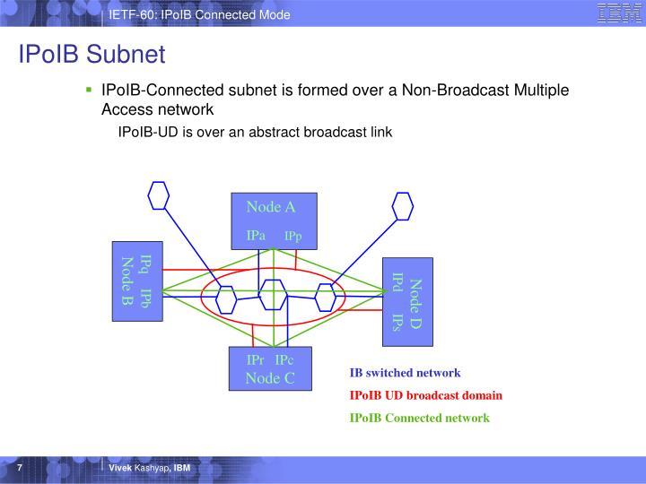IPoIB Subnet