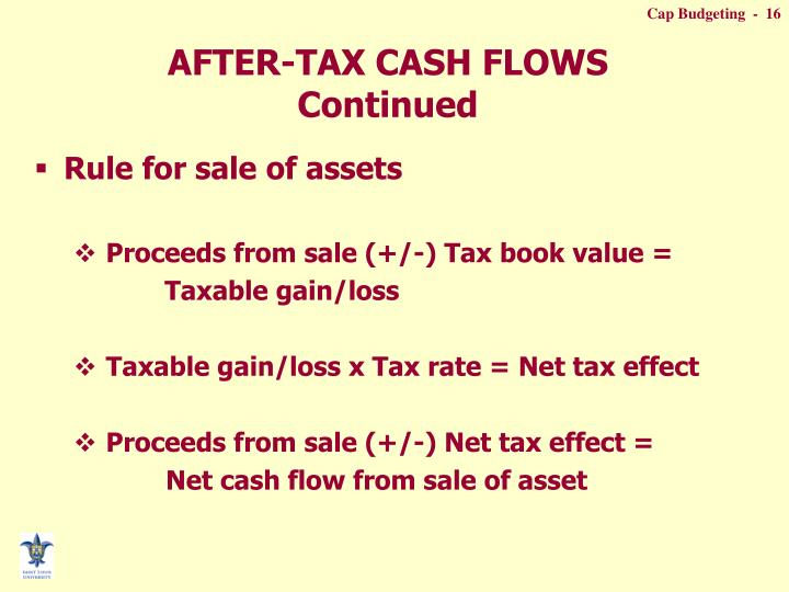 AFTER-TAX CASH FLOWS