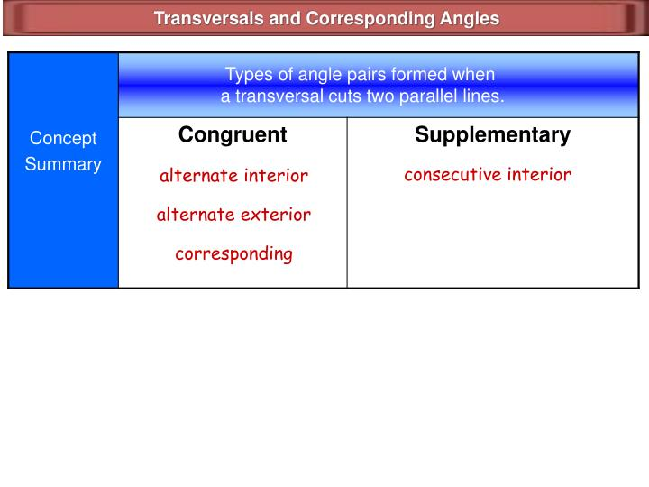 Transversals and Corresponding Angles