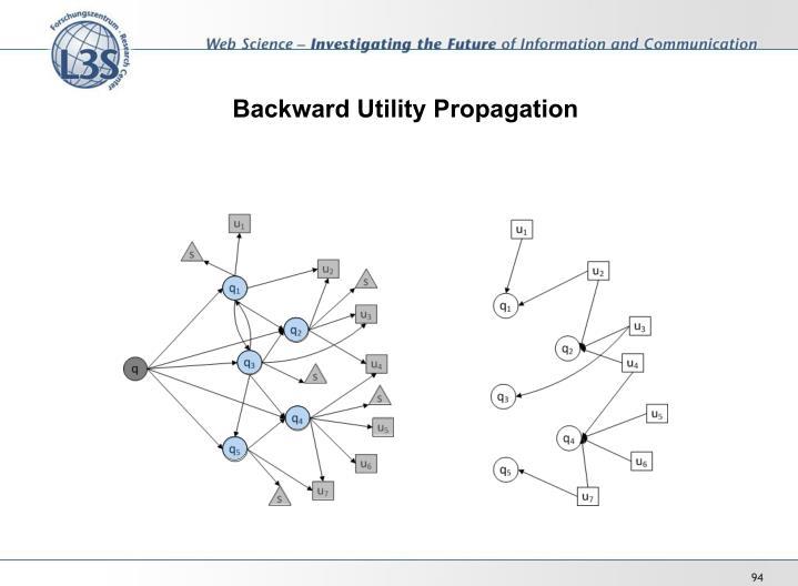 Backward Utility Propagation