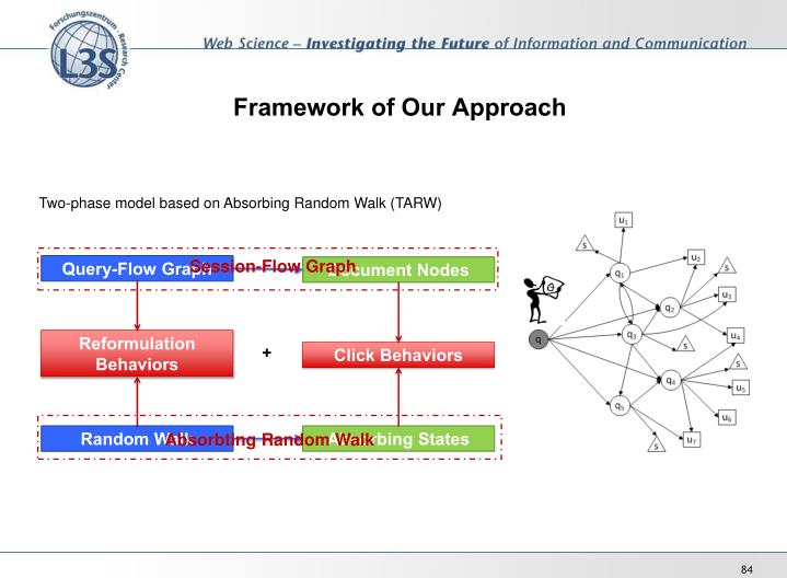 Framework of Our Approach