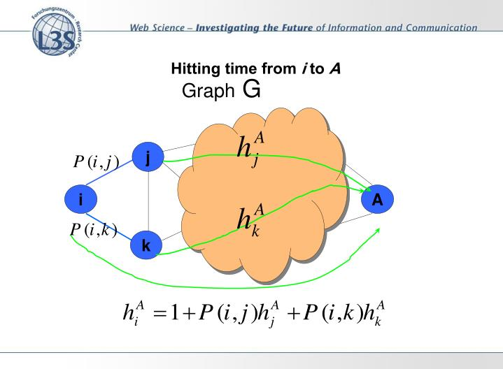 Hitting time from