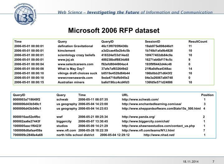 Microsoft 2006 RFP dataset