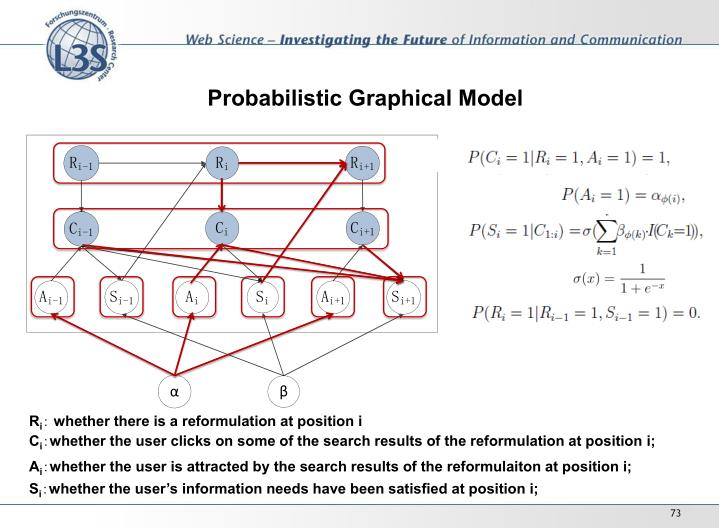 Probabilistic Graphical Model