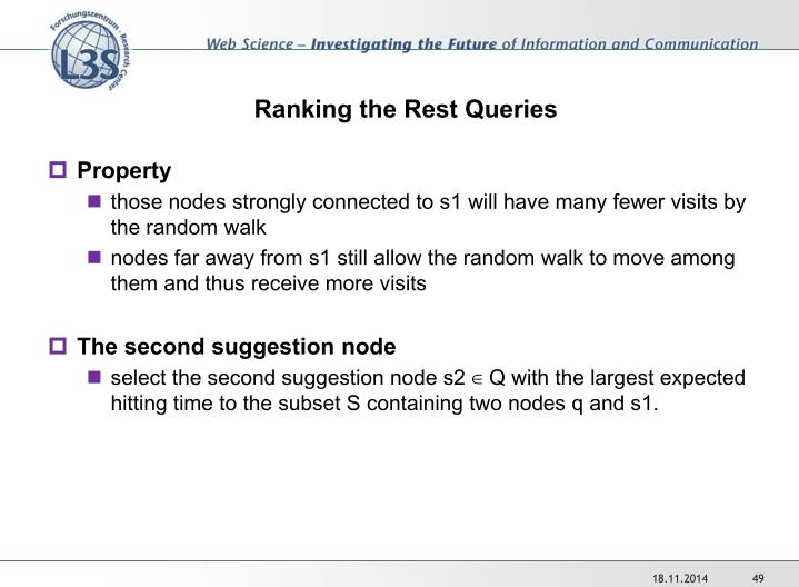 Ranking the Rest Queries