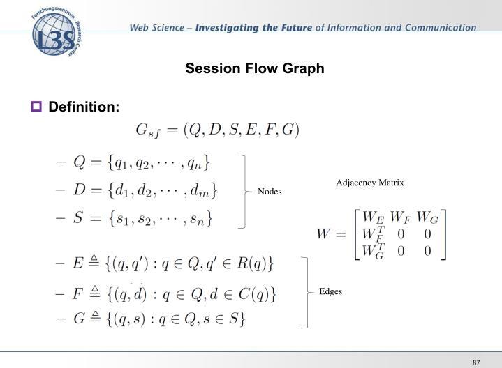 Session Flow Graph