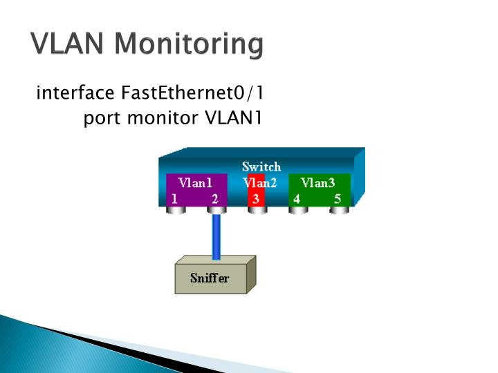 VLAN Monitoring