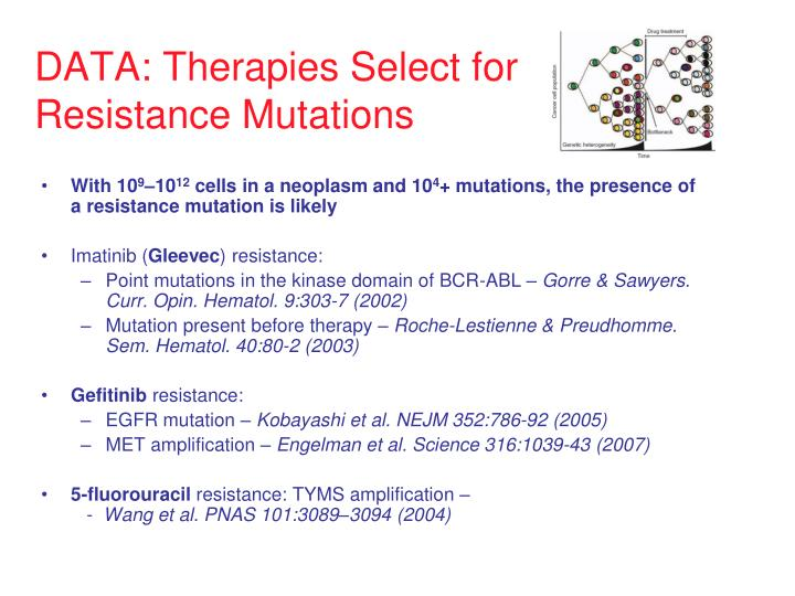 DATA: Therapies Select for Resistance Mutations