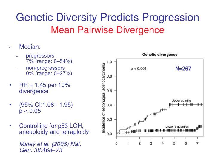 Genetic Diversity Predicts Progression