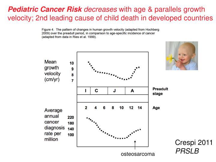 Pediatric Cancer Risk