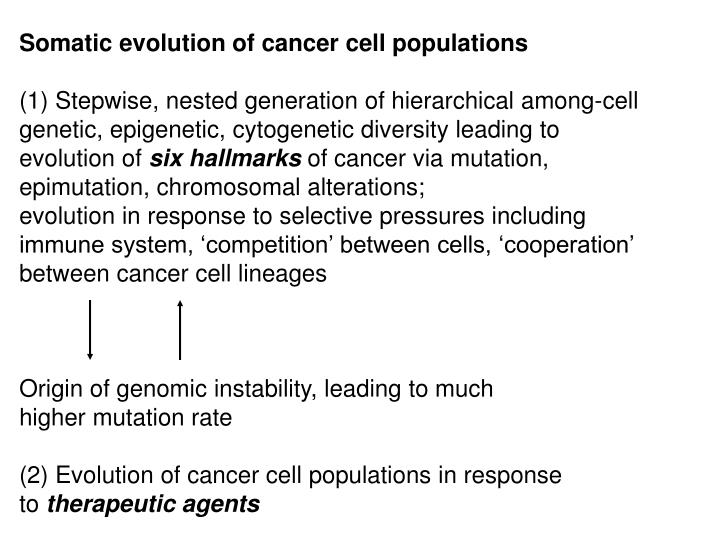 Somatic evolution of cancer cell populations