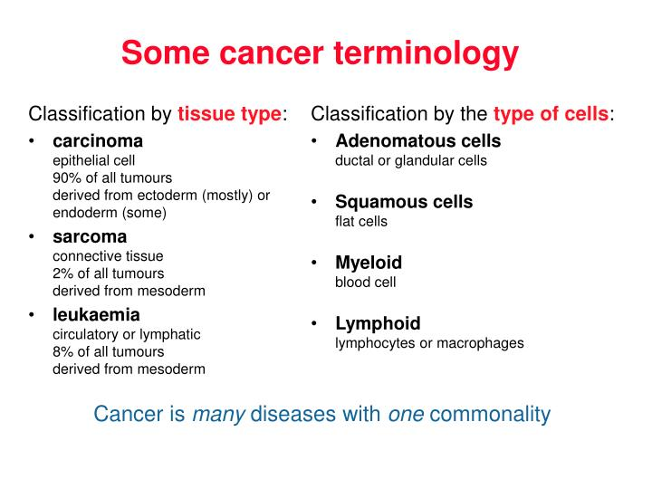 Some cancer terminology
