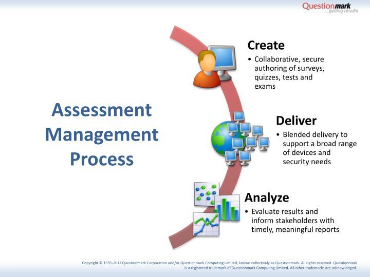 Assessment Management Process