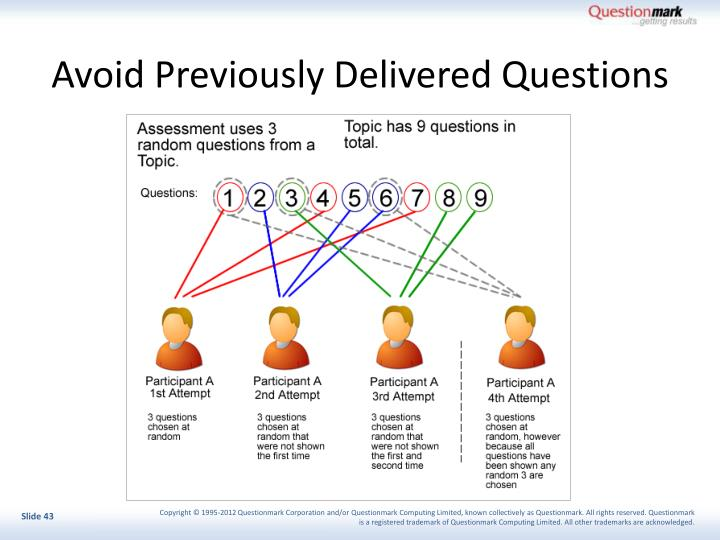 Avoid Previously Delivered Questions