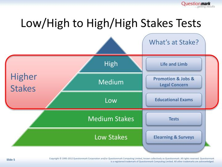Low/High to High/High Stakes Tests