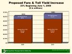 proposed fare toll yield increase 23 beginning june 1 2009 in millions