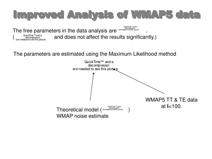 The free parameters in the data analysis are                    .