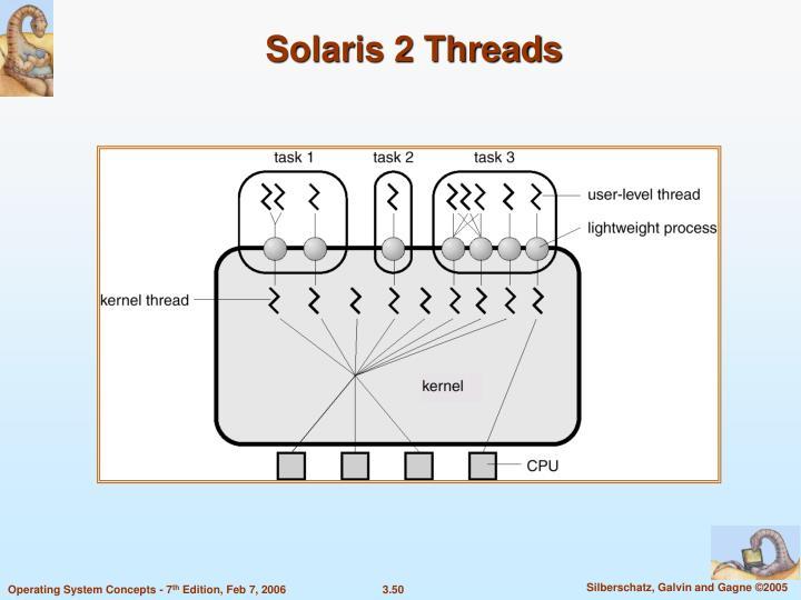 Solaris 2 Threads
