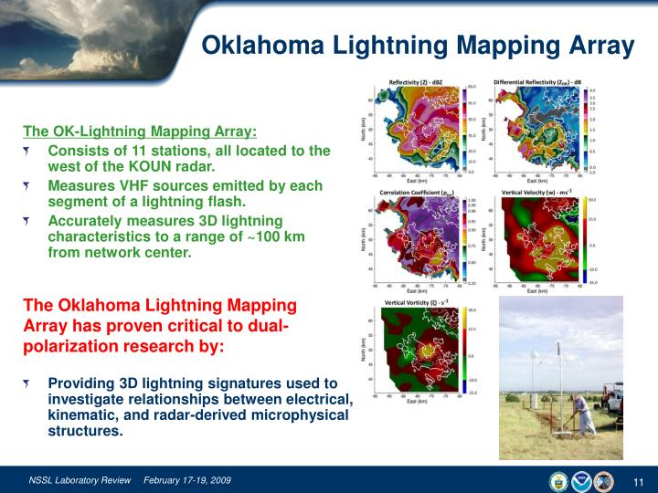 Oklahoma Lightning Mapping Array