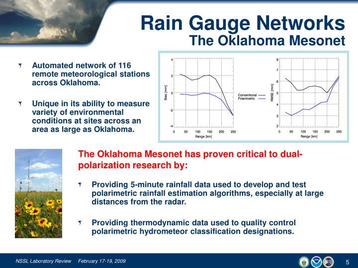 Rain Gauge Networks