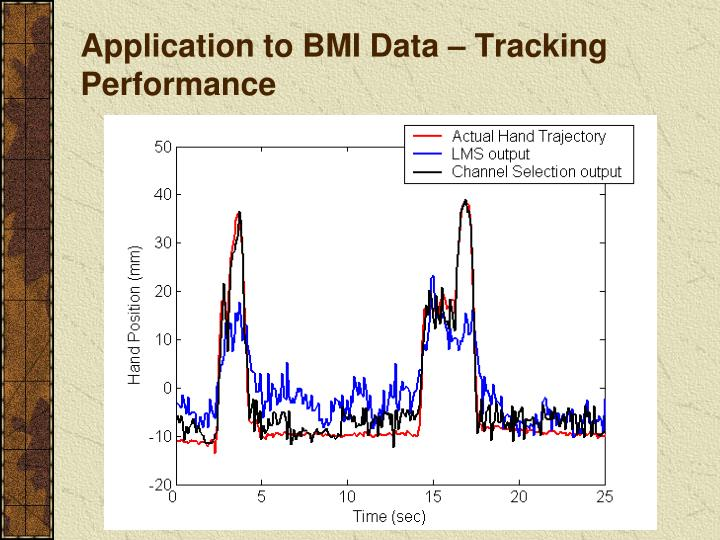 Application to BMI Data – Tracking Performance