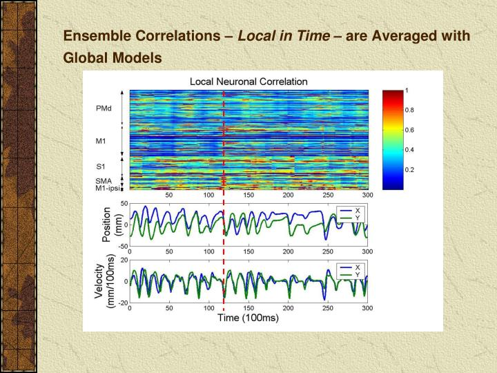 Ensemble Correlations –