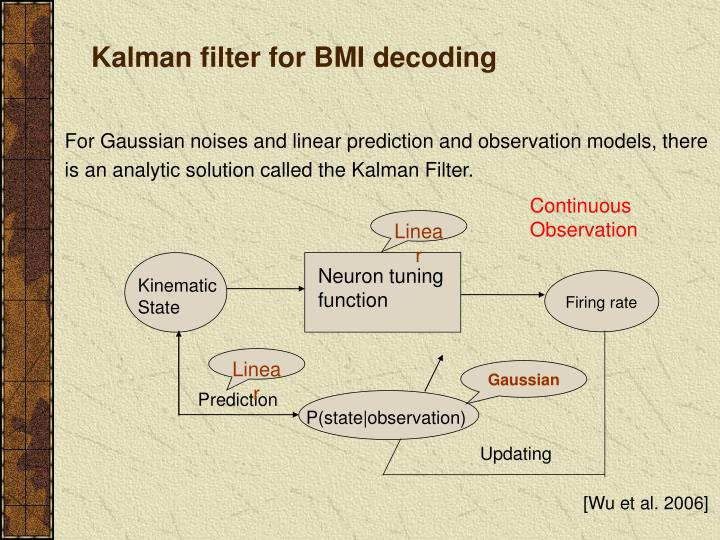 Kalman filter for BMI decoding