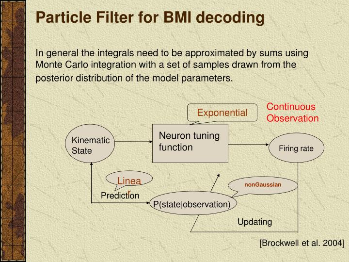 Particle Filter for BMI decoding