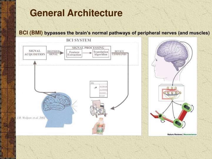 General Architecture