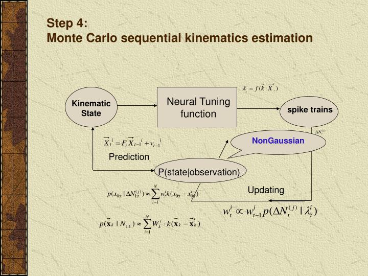 Neural Tuning function