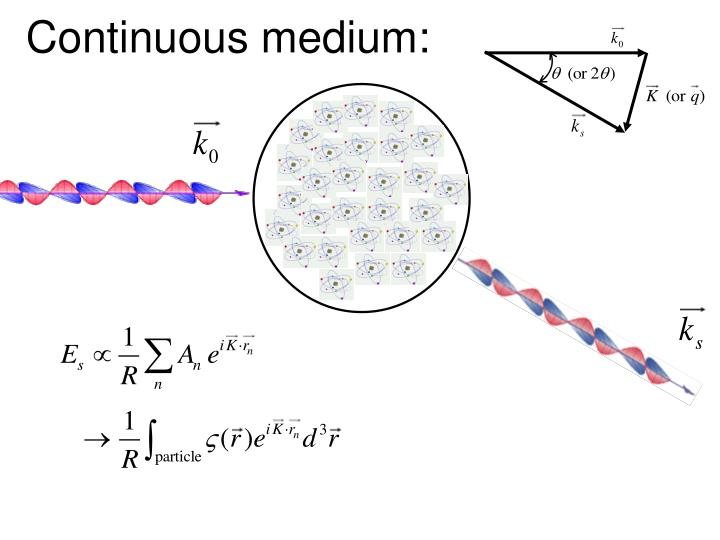 Continuous medium: