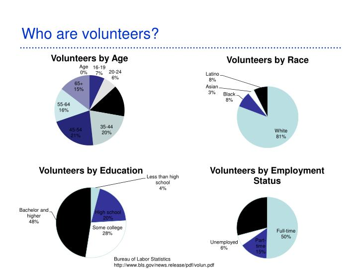 Who are volunteers?